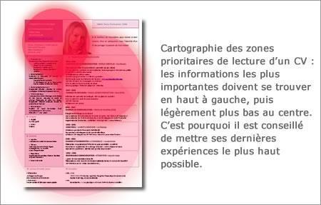 cv-zones-de-lecture