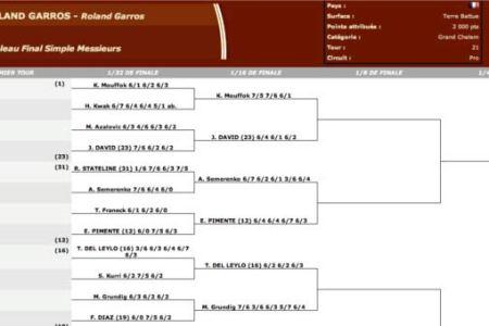 jeu gratuit tennis web tour 03