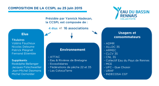 CCSPL_062016