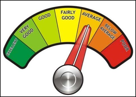average-credit-score
