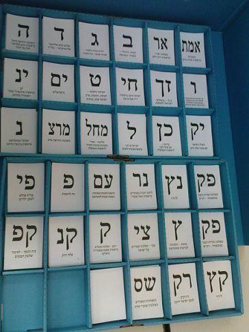 ballot_slips_israel_wikipedia