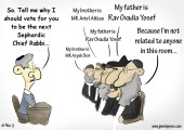 Sephardi Chief Rabbis Candidates