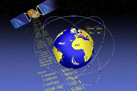 The planned autonomous European Global Navigation Satellite System (GNSS).