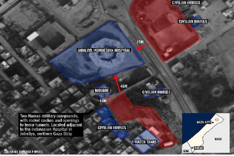 Map of Hamas terror bases and tunnel adjacent to hospital in Jabaliya, located in northern Gaza. July 22, 2014.