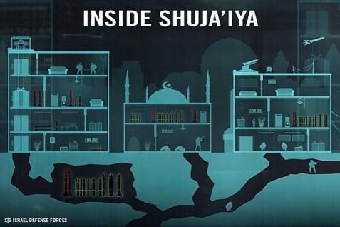 Inside Sujaiya