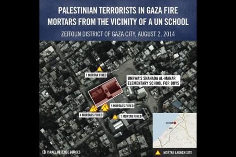 Aerial Map of firing near UN school