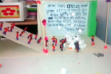 Battle of Beit Horon in Play-dough