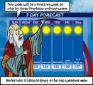 weather prophet