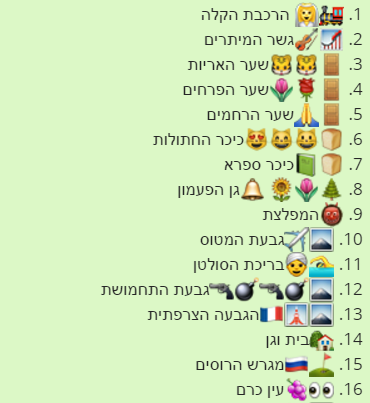 Jerusalem_Emoji_Solution_1