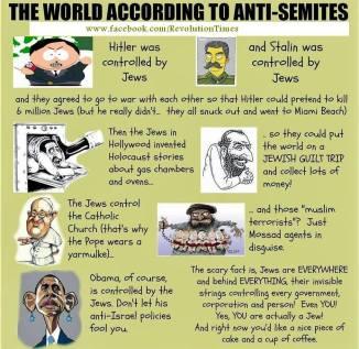 The World According to Anti-Semites