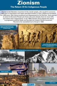 UN censored this Israeli poster on Zionism, the ideology that helped Jews recreate the State of Israel once more.