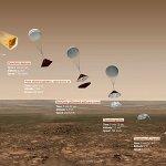 """""""Wir müssen befürchten, dass Schiparelli zerstört ist"""": Die Mars-Forschungssonde ist wohl mit zu hoher Geschwindigkeit auf dem Mars aufgeprallt"""