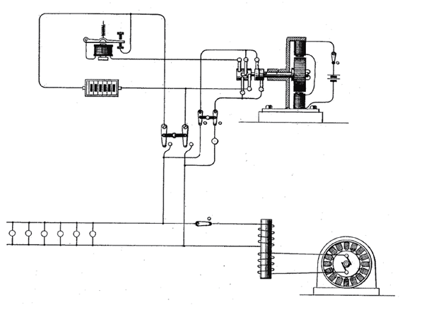 westinghouse-ac-system