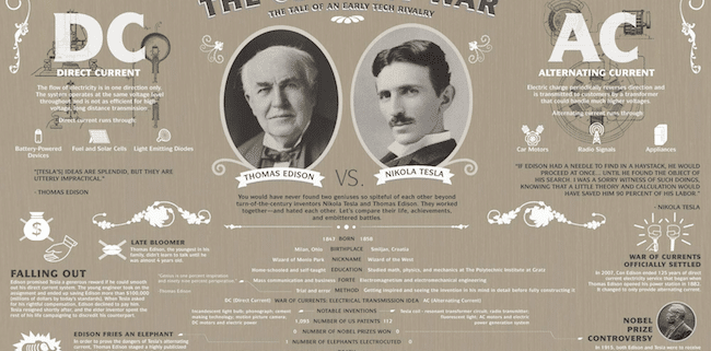 the-current-war-thomasedison-com