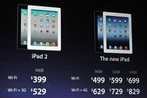All models of the iPad 2 and the new iPad