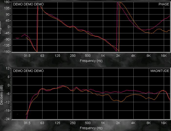 Nearfield response - left vs right