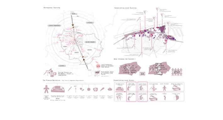The Bioregional Exchange Network - Jonathan Steven Shaw 08
