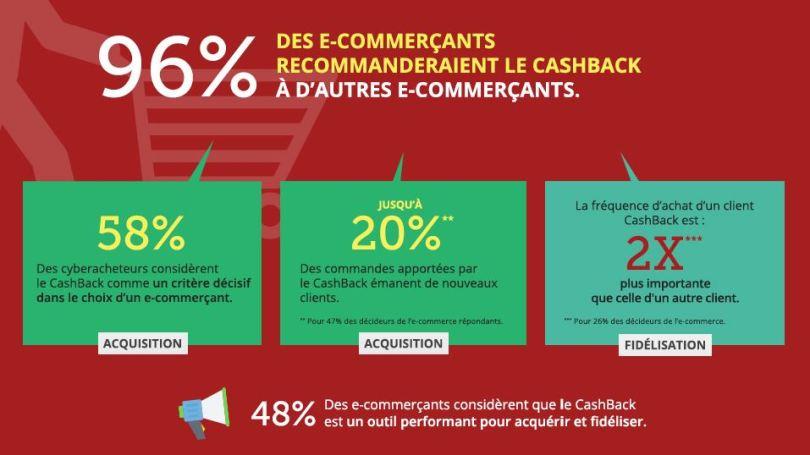 impact-cashback-e-commerce
