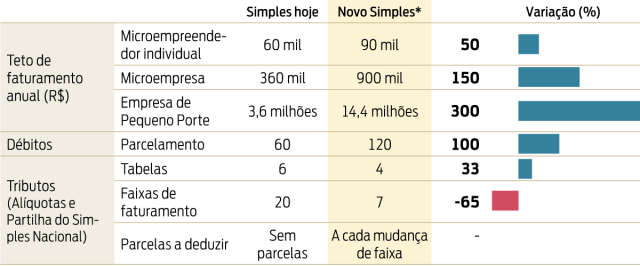 novo-simples-debate_00