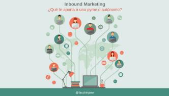 ¿Qué aporta el Inbound Marketing a las pymes y autónomos?