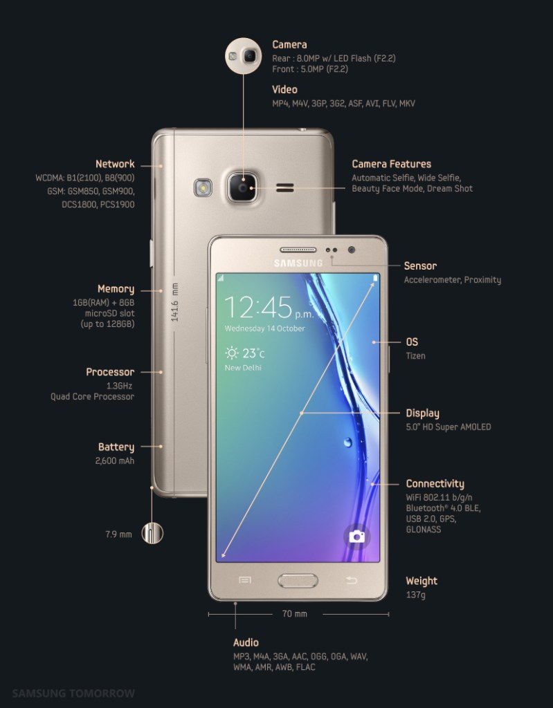 Samsung Z3 Tizen Smartphone Features Spec Sheet Now Available In India