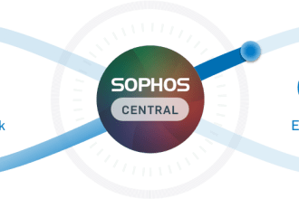 Sophos Endpoint Security Leader