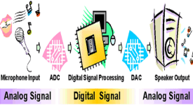 difference between analogue and digital