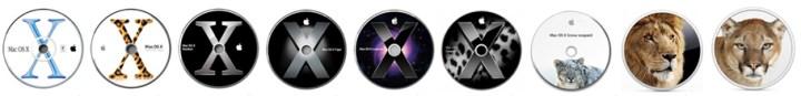 Mac OS X timeline ajajoon