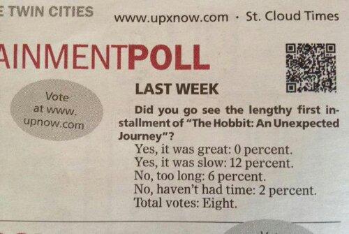 wpid facebook 1925414578 Polling Made Easy