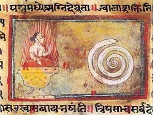 Bharatnatyam Mudra Kundalini