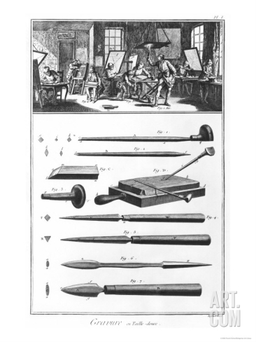 engraving-workshop-chapter-on-engraving-plate-i-encyclopedia-by-denis-diderot_i