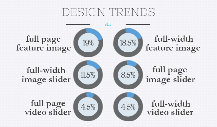 design-trends-2015-tier3