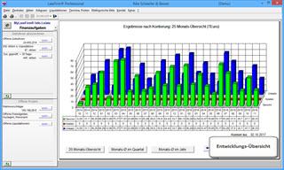 Kanzleisoftware / Anwaltssoftware - Finanz-Auswertungen, Kanzlei-Entwicklung, Aktenkonten-Salden, Offene Liquidationen, Bonität, Umsatz-Statistik, Aquisitions-Analyse, Wirtschaftlichkeit, Controlling