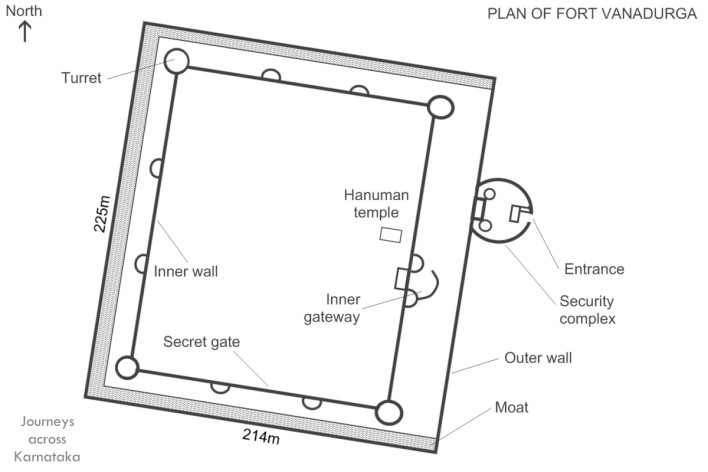 Vanadurga Fort Plan