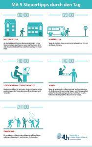 Infografik VLH