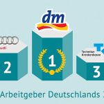 Deutschlands beste Arbeitgeber (zumindest laut Focus und kununu)