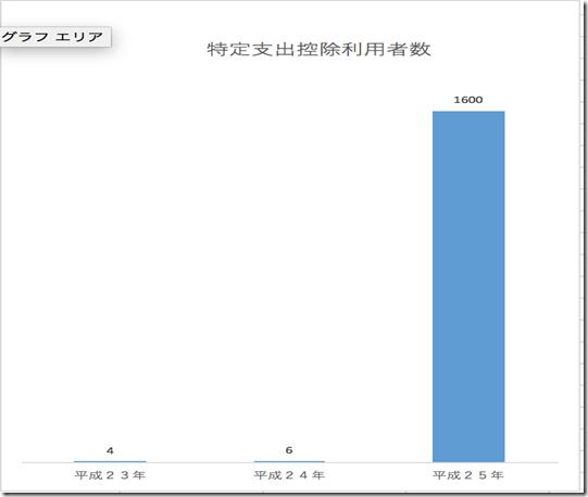 スクリーンショット 2016-08-29 06.47.29