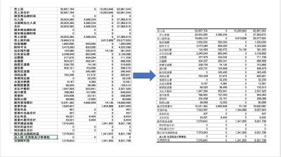試算表は見た目も大事。自分でもテンションがあがる書類を作りたい。