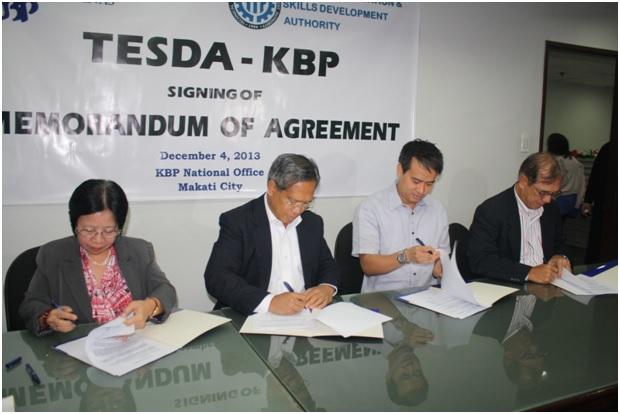TESDA-KBP Program