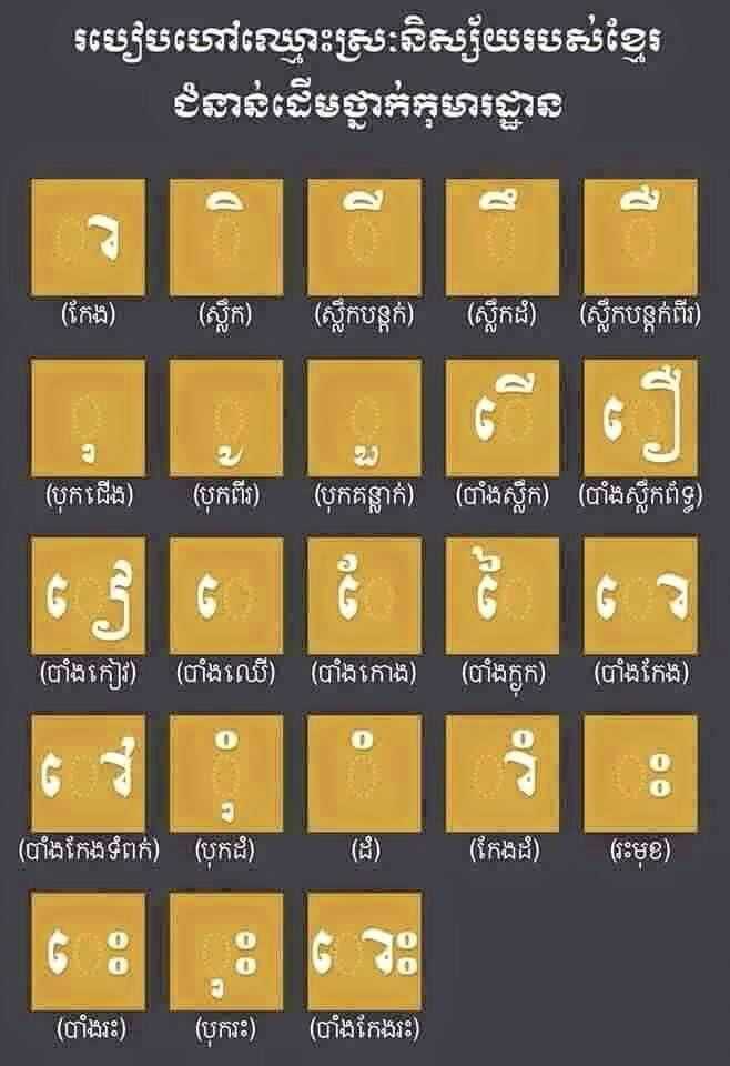 Early Khmer Vowels 2559