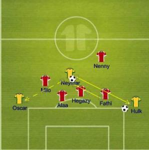 Egypt 2-3 Brazil - tactics