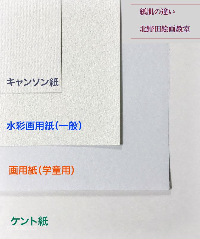 画用紙の紙肌