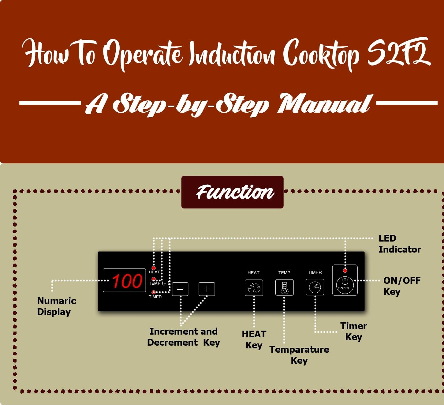 How to Operate true Induction S2F2 step by step complete guideline[Infographic]