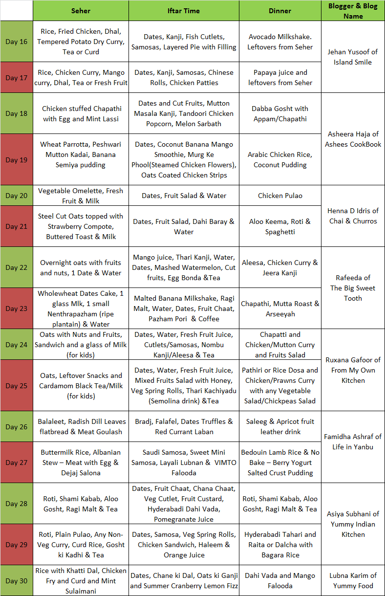 Ramadan Menu Plan - II