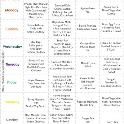 Week 41 – Weekly Menu Planner by Nithya of 'Kaapi-Licious'