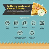 7 dishes made using leftover food infographic