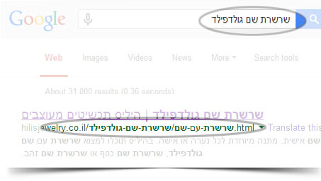 URL בעברית - חנות וירטואלית