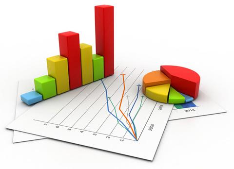 סטטיסטיקת מכירות