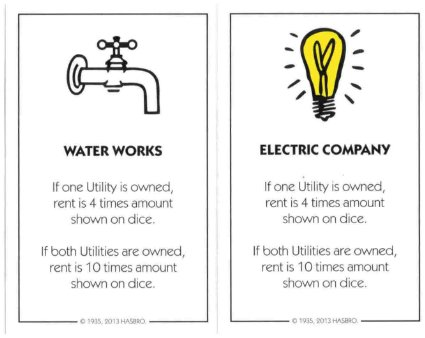 Water Works and Electric Company, Monopoly, Parker Brothers