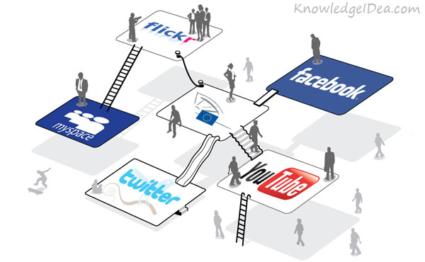 How To Take Control Of Your Social Media